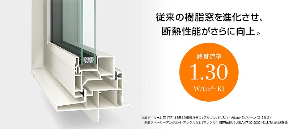 従来の樹脂窓を進化させ、断熱性能がさらに向上。